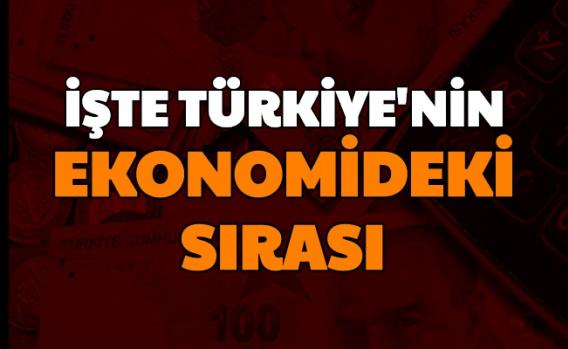 Bloomberg: 2050 Yılında Türkiye En Büyük 10. Ekonomi Olacak.. İşte En Büyük Ekonomiler Listesi