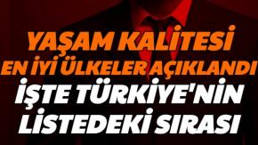 Yaşam Kalitesi En İyi Ülkeler Açıklandı-İşte Türkiye'nin Sırası