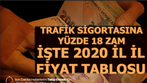 2020 Trafik Sigortası Ücreti İl İl Tablosu (Araba-Motosiklet-Kamyon)