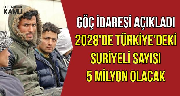 Türkiye'deki Suriyeli Sayısı 2028'de 5 Milyon Olacak