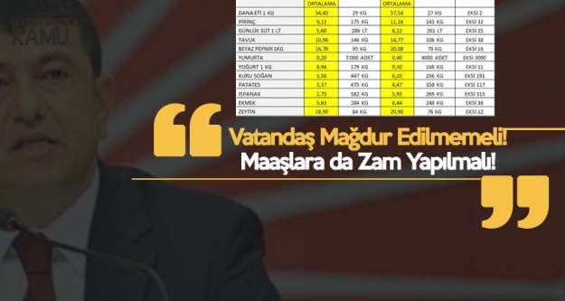Veli Ağbaba'dan 'Maaşlara Zam' Çağrısı