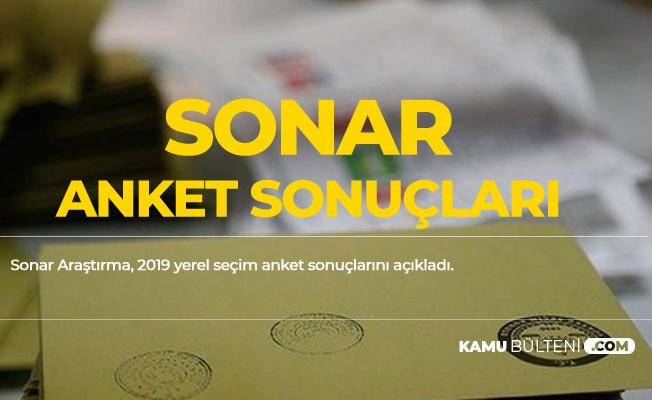 2019 Son Anket Sonuçları Açıklandı! (Ankara, İstanbul, İzmir, Antalya, Bursa, Manisa ve daha Fazlası)