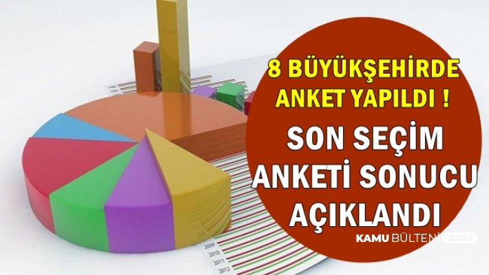 Son Seçim Anketi Sonucu 2019 (Adana-Balıkesir-Hatay-Antalya-Aydın-İstanbul-Bursa-Ankara-Manisa)