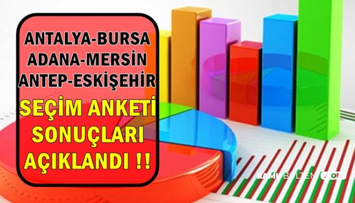 Son Seçim Anketi Sonucu Açıklandı (Adana-Eskişehir-Bursa-Gaziantep-Mersin-Antalya Anketleri)