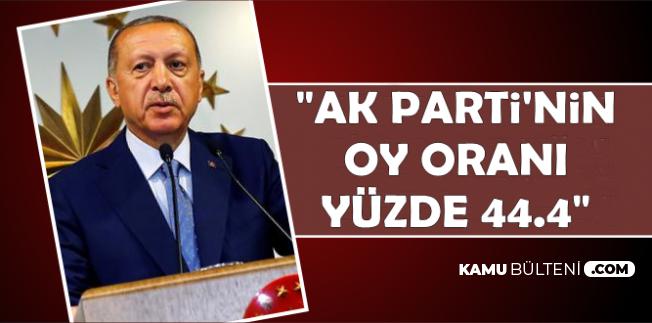 Erdoğan AK Parti'nin Oy Oranını Açıkladı