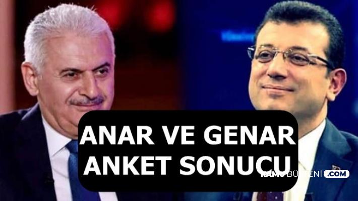 GENAR ve ANAR 23 Haziran İstanbul Seçim Anketi Sonucunu Açıkladı