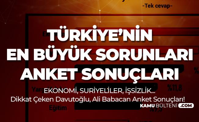 Türkiye'nin En Önemli Sorunları Anketinde 'Ekonomi, Suriyeliler ve İşsizlik' İşte Sonrası...