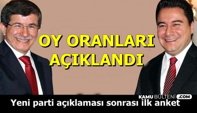 Flaş Anket: İşte Davutoğlu ve Babacan'ın Oy Oranları
