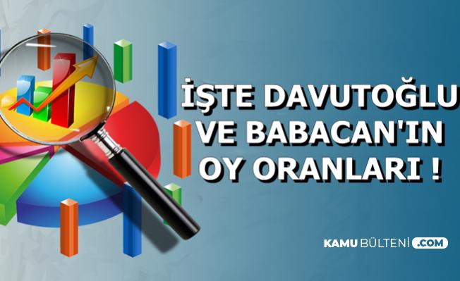 Flaş Anket Sonuçları Açıklandı-İşte Ali Babacan ve Ahmet Davutoğlu'nun Oy Oranları