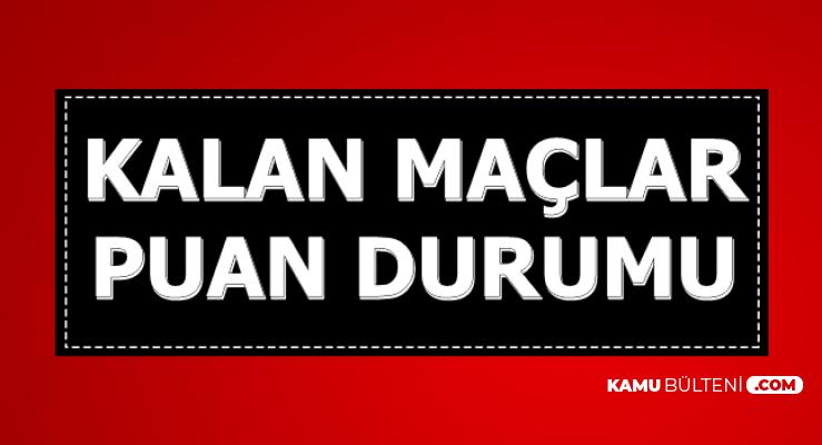 İşte Türkiye'nin Kalan Maçları ve Grup Puan Durumu (İlk Kaç Gruptan Çıkar?)