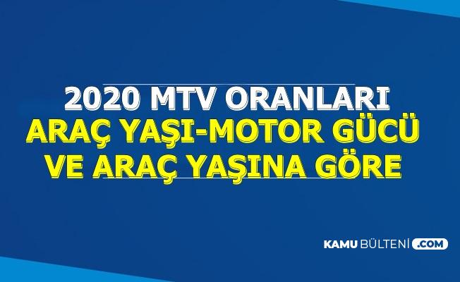 2020 MTV Tablosu Belli Oldu (Motor Gücü-KM-Araç Yaşına Göre Motorlu Taşıtlar Vergisi 2020 Miktarı)