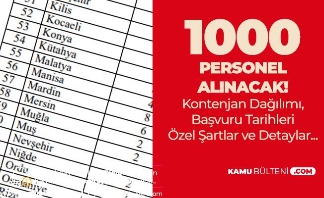 Aile, Çalışma ve Sosyal Hizmetler Bakanlığı 1000 ASDEP Personeli Alımı için Başvurularda Sona Geliniyor