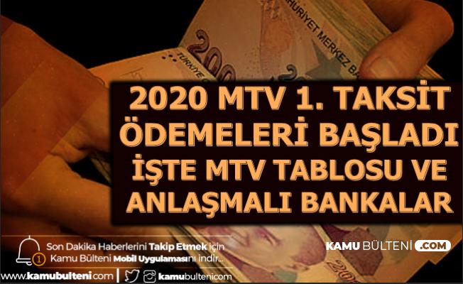 2020 MTV 1. Taksit Ödemesi Başladı-Motorlu Taşıtlar Vergisi Tablosu ve Bankalar
