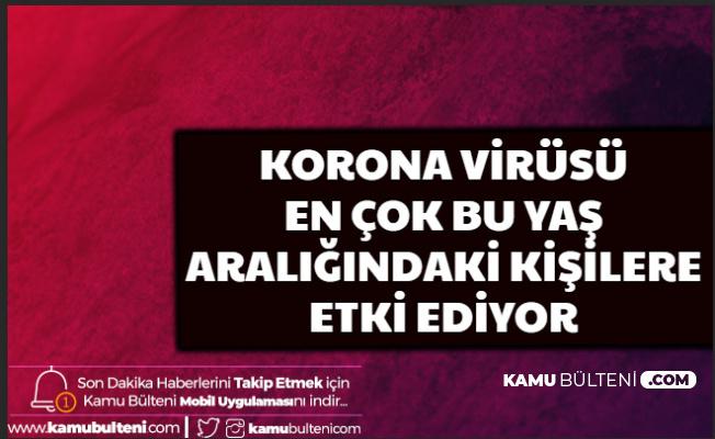 Korona Virüsü En Çok Bu Yaş Aralığında Olanları Etkiliyor