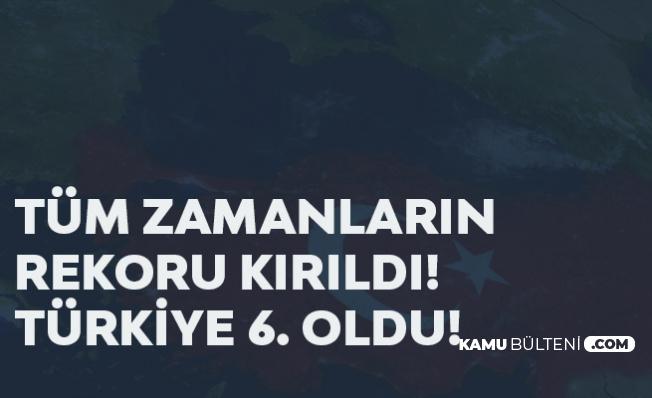 Tüm Zamanların Rekoru Kırıldı! Türkiye 2019 yılında Dünyada 6. Oldu