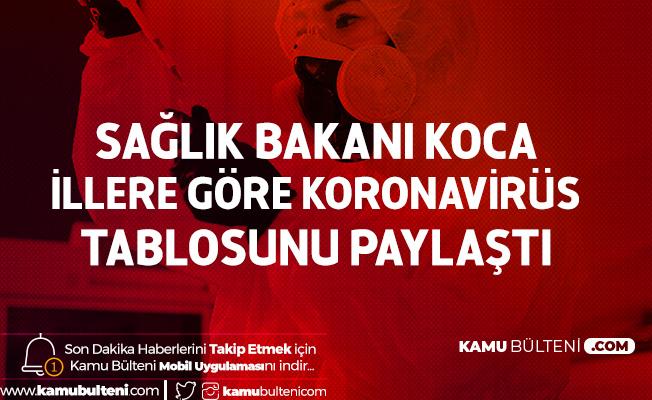 Sağlık Bakanı İlk Kez Açıkladı! Türkiye'de Koronavirüs İllere Göre Dağılım Açıklandı (En Çok Koronavirüsten Vefat Kaydedilen İllerimiz)