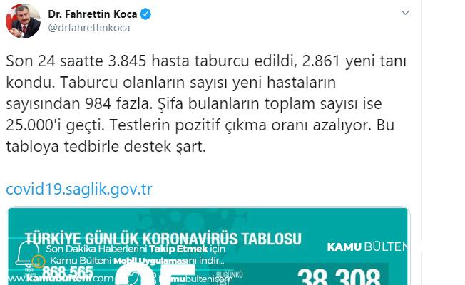 Sağlık Bakanı Koca Açıkladı!  25 Nisan'da İyileşen Hasta Vaka Sayısını Geçti!