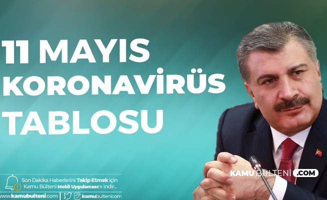 11 Mayıs 2020 Koronavirüs Güncel Tablosu Yayımlandı (Dünkü Tablo, 9 Mayıs Tarihli Tablo Karşılaştırma)
