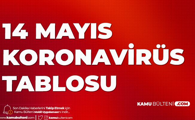 14 Mayıs Koronavirüs Güncel Tablosu Yayımlandı - Türkiye 12-13-14 Mayıs Koronavirüs Tabloları