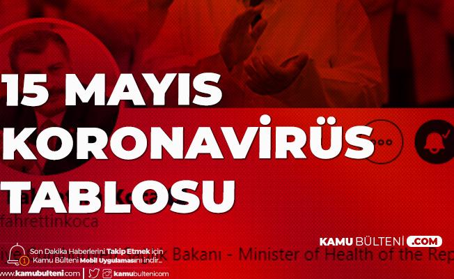 15 Mayıs 2020 Koronavirüs Güncel Tablosu Yayımlandı - 14 Mayıs ile Karşılaştırma