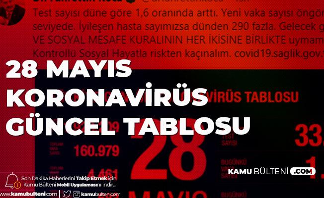 28 MAYIS KORONAVİRÜS GÜNCEL TABLOSU