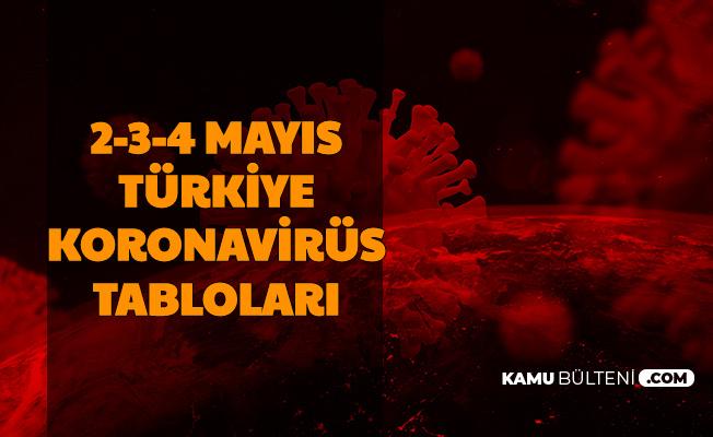 2-3-4 Mayıs Türkiye Koronavirüs Vaka ve Ölüm Sayısı-Dikkat Çeken Detay