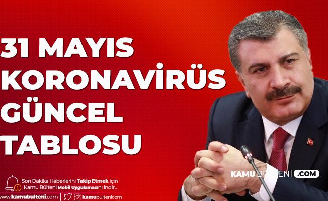 31 Mayıs Türkiye Koronavirüs Güncel Tablosu Yayımlandı