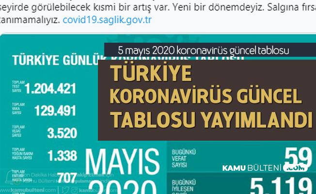 5 Mayıs 2020 Sağlık Bakanlığı Koronavirüs Güncel Tablosu Yayımlandı