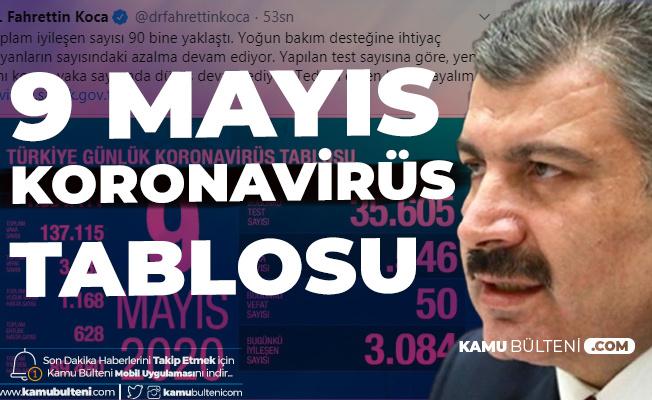 9 Mayıs Türkiye Koronavirüs Güncel Tablosu Yayımlandı (7-8-9 Mayıs Koronavirüs Tabloları)