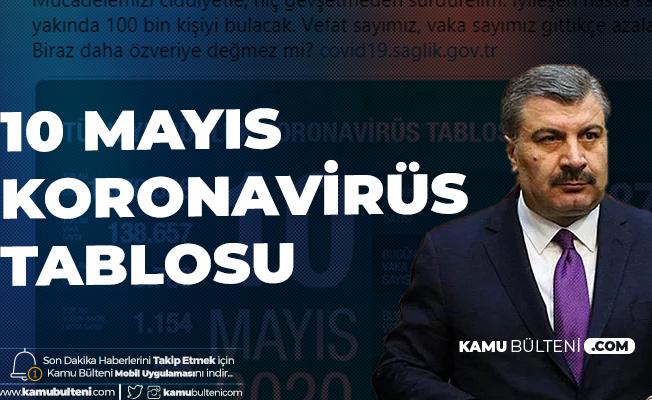 Son Dakika: 10 Mayıs Türkiye Koronavirüs Güncel Tablosu Sağlık Bakanı Fahrettin Koca Tarafından Yayımlandı!
