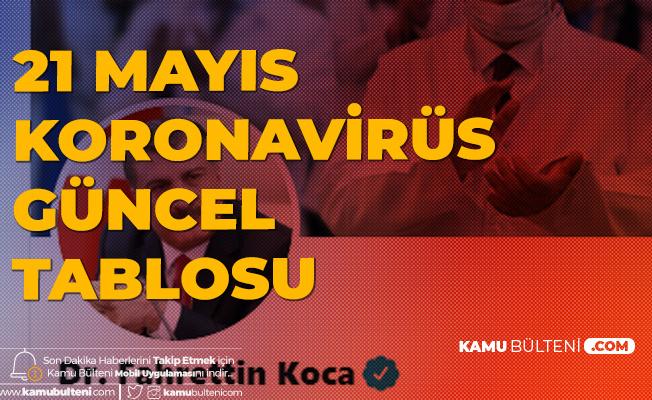 Son Dakika: Sağlık Bakanı Koca Paylaştı, 21 Mayıs Türkiye Koronavirüs Güncel Tablosu Yayımlandı