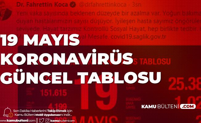 Türkiye 19 Mayıs Koronavirüs Güncel Tablosu Yayımlandı
