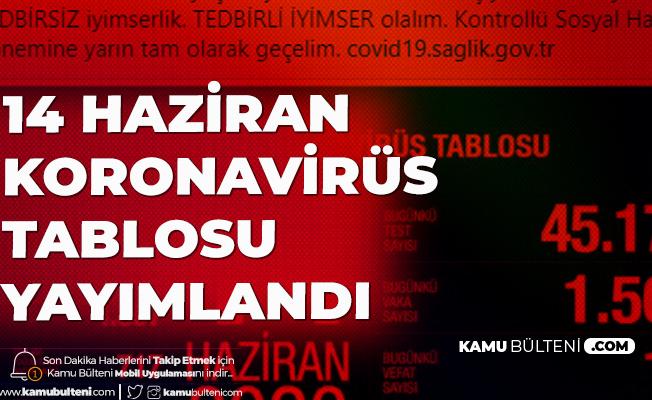 14 Haziran Koronavirüs Tablosu Yayımlandı