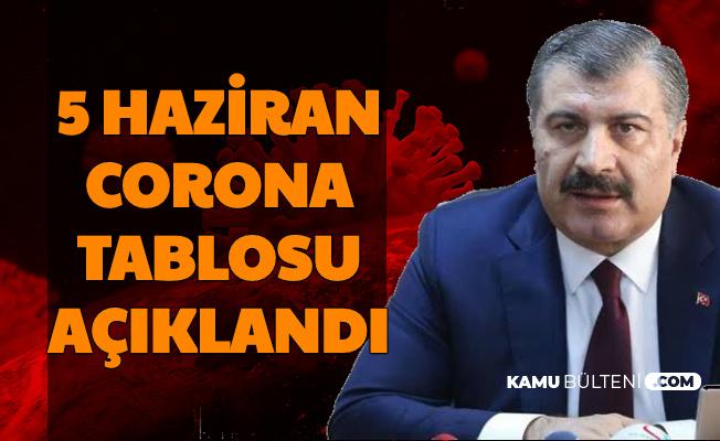 5 Haziran Korona Türkiye Tablosu Yayımlandı-İşte Bugünkü Vaka , Vefat ve İyileşen Sayısı