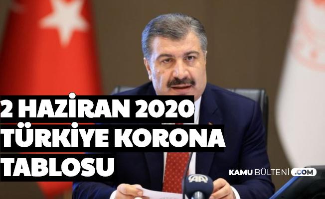 Son Dakika Haberi: 2 Haziran 2020 Türkiye Koronavirüs Tablosu , Bugünkü Vaka , Vefat ve İyileşen Sayısı