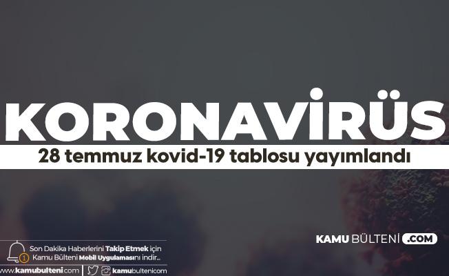 28 Temmuz Türkiye Koronavirüs Güncel Tablosu Yayımlandı