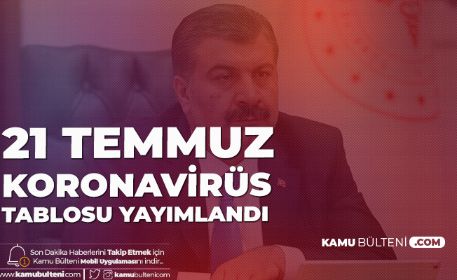 Sağlık Bakanı 5 İlimizi Açıklamış ve Uyarmıştı! 21 Temmuz Koronavirüs Tablosu Yayımlandı