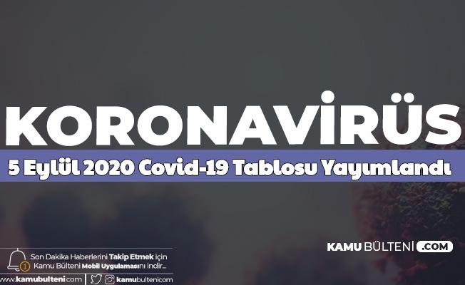 5 Eylül Koronavirüs Tablosu Açıklandı-İşte Bugünkü Vaka Sayısı