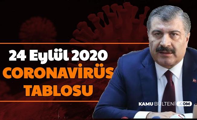 Az Önce Açıklandı: İşte Türkiye 24 Eylül Coronavirüs Salgını Tablosu Vaka Sayısı