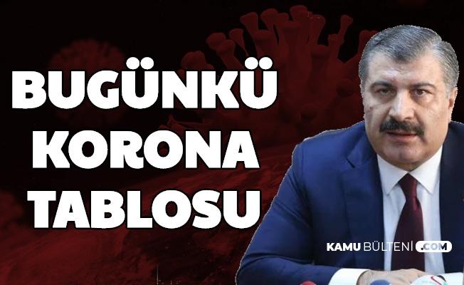 Güncel Türkiye Koronavirüs Tablosu Açıklandı-İşte 17 Eylül Vaka Sayısı