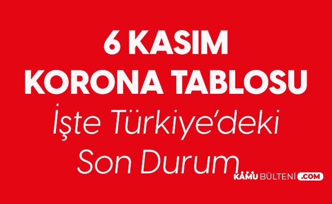 6 Kasım Koronavirüs Tablosu Yayımlandı! Türkiye'de Son Durum...