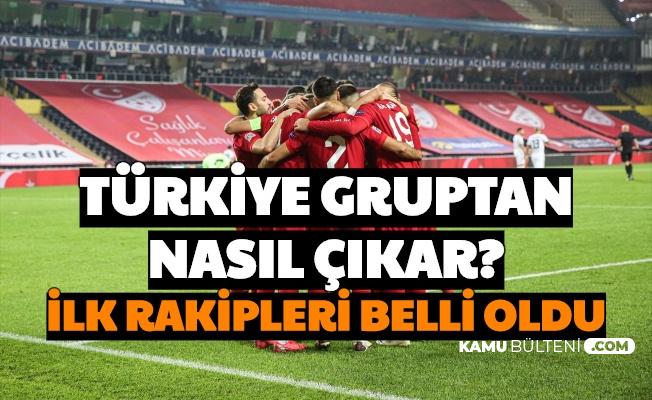 Türkiye Gruptan Nasıl Çıkar? İşte Dünya Kupası Kura Tarihi ve Rakipler