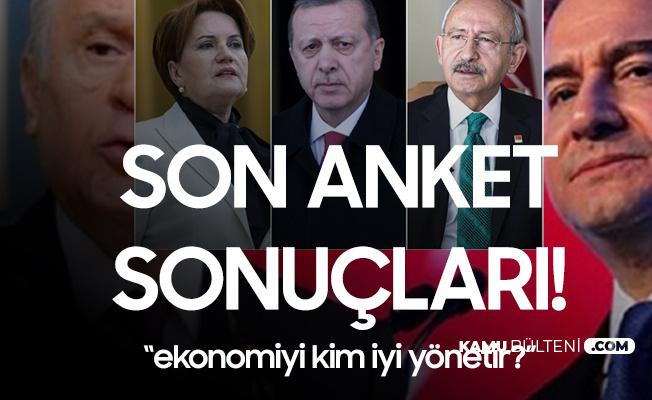 Ekonomi Anketinin Sonuçları Açıklandı! Ekonomi Konusunda En Güvenilir İsim Erdoğan Oldu