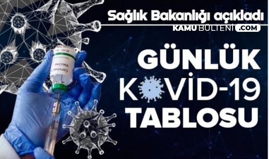 Son Dakika: 19 Mart Koronavirüs Tablosu Yayımlandı İşte Vaka Sayısı