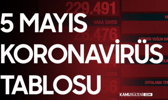 5 Mayıs Koronavirüs Tablosu Yayımlandı
