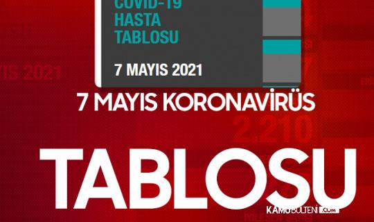 7 Mayıs Koronavirüs Tablosu Yayımlandı
