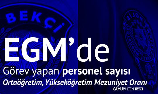 EGM'de Kaç Polis, Kaç Bekçi Personel Görev Yapıyor? (Ortaöğretim, Üniversite Mezuniyet Oranı)