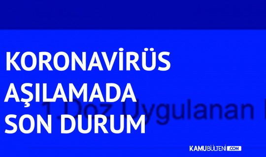 Koronavirüs Aşılamada Son Durum