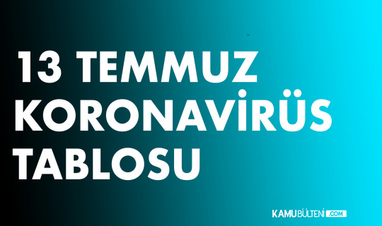 13 Temmuz Koronavirüs Tablosu Yayımlandı