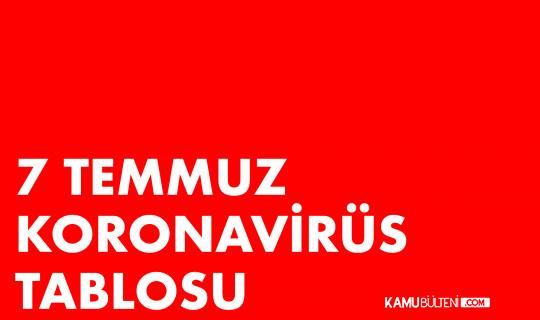 7 Temmuz Koronavirüs Tablosu Yayımlandı